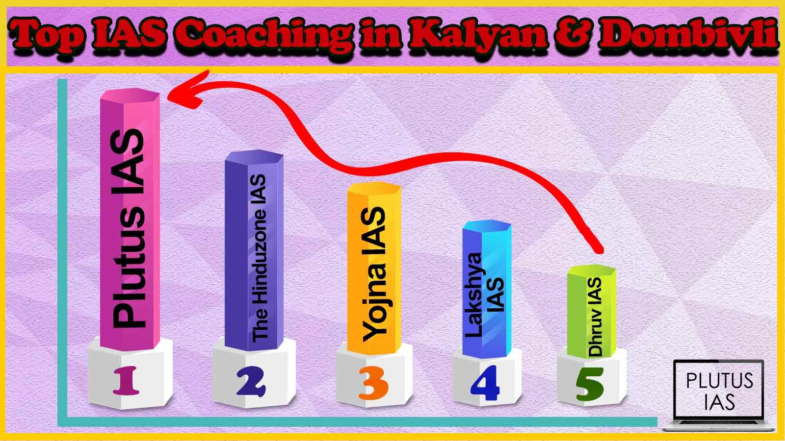 Best 10 IAS Coaching in Kalyan & Dombivli