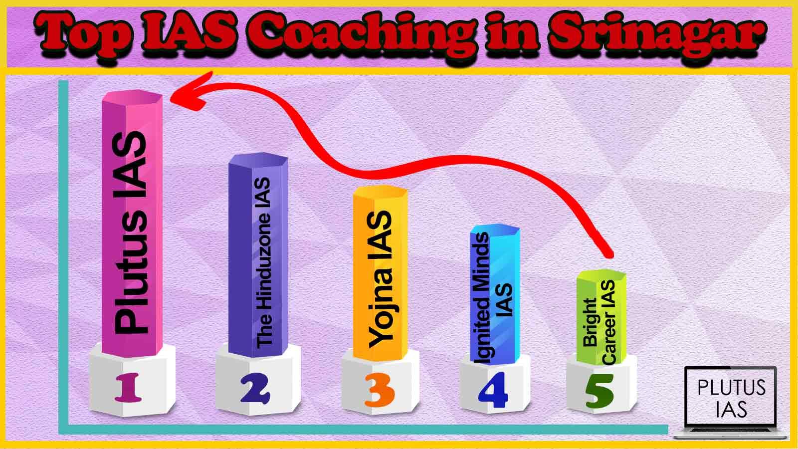 Best 10 IAS Coaching in Srinagar