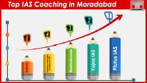 Top 10 IAS Coaching in Moradabad