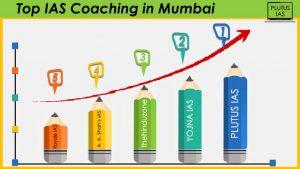Top 10 IAS Coaching in Mumbai