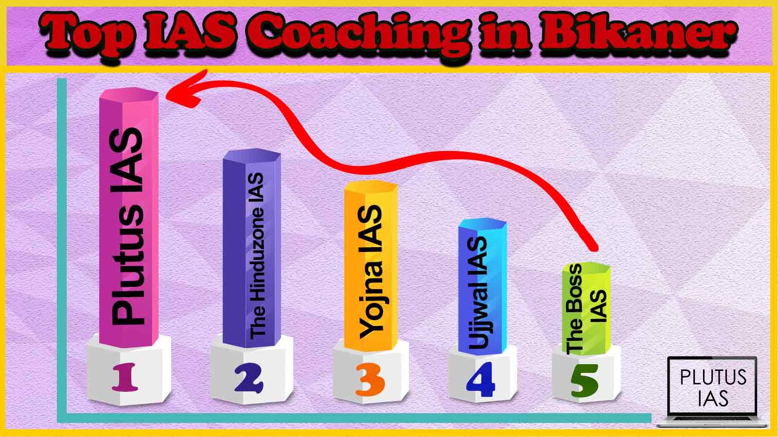 Top 10 IAS Coaching in Bikaner