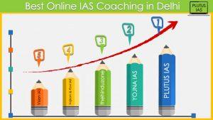Best Online IAS Coaching in Delhi