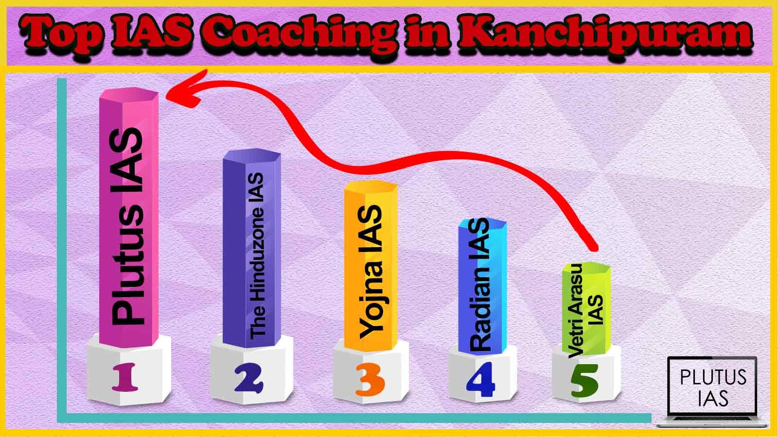Best 10 IAS Coaching in Kanchipuram