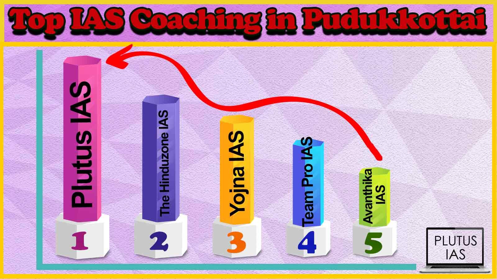 Best 10 IAS Coaching in Pudukkottai