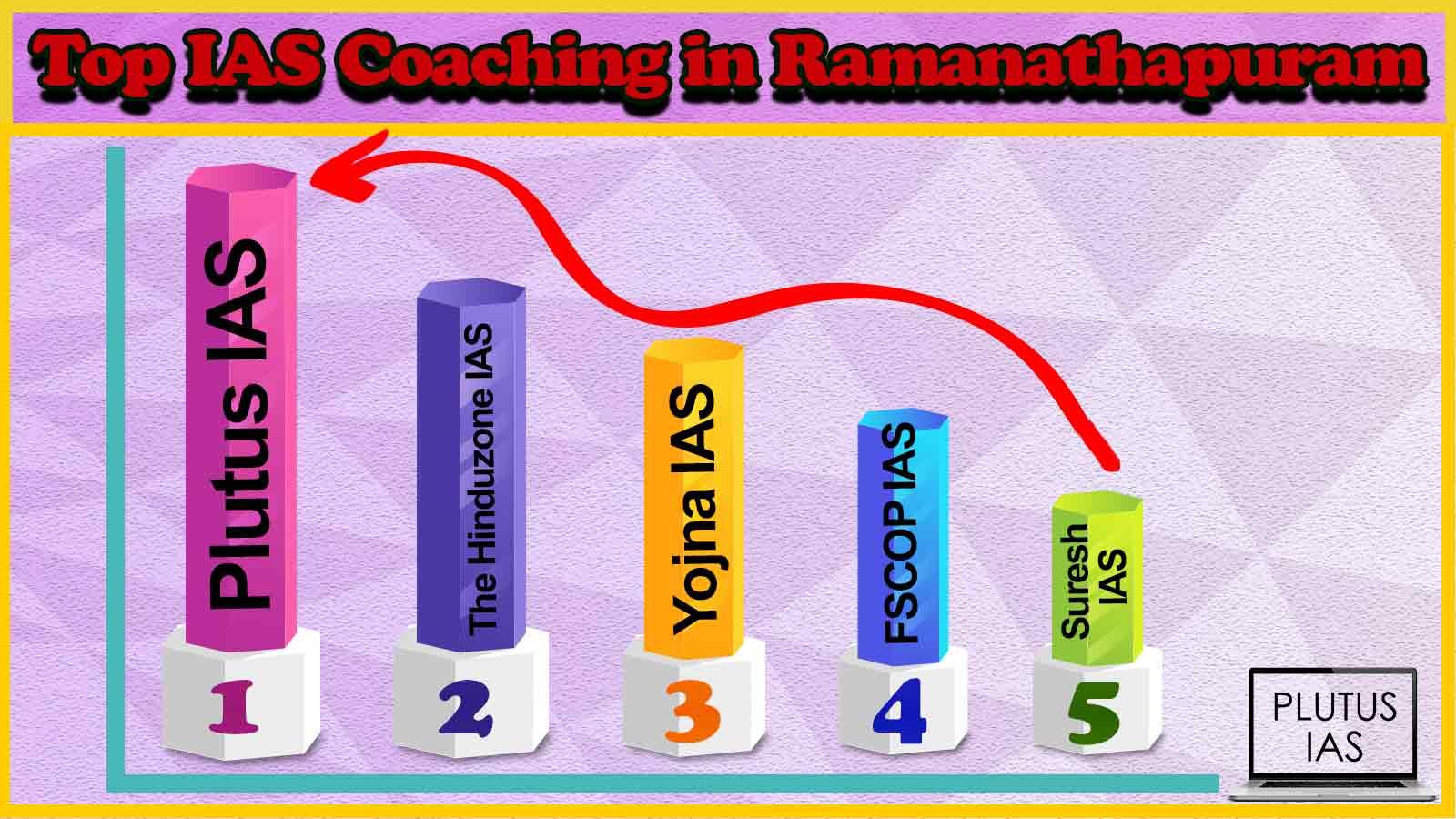 Best 10 IAS Coaching in Ramanathapuram